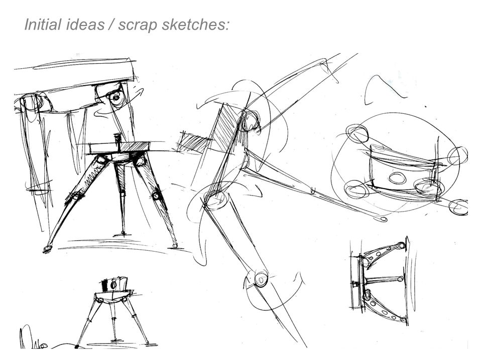 Initial ideas / scrap sketches:
