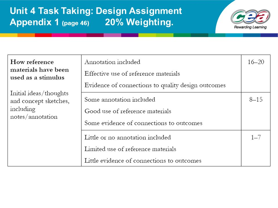 Unit 4 Task Taking: Design Assignment