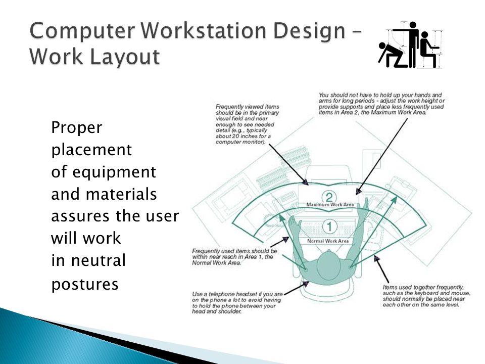 Computer Workstation Design – Work Layout