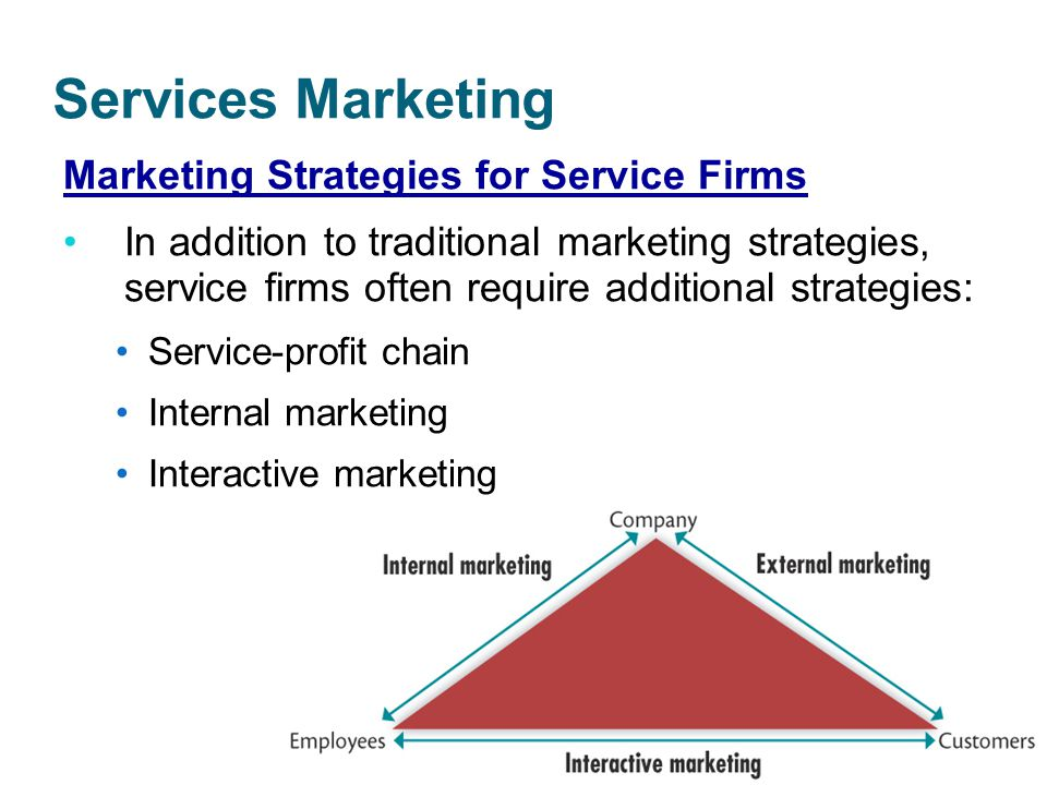 Services Marketing Marketing Strategies for Service Firms