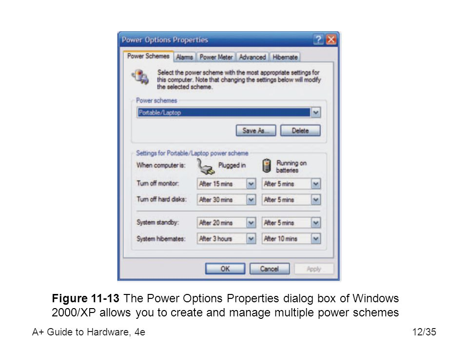 Figure 11-13 The Power Options Properties dialog box of Windows 2000/XP allows you to create and manage multiple power schemes
