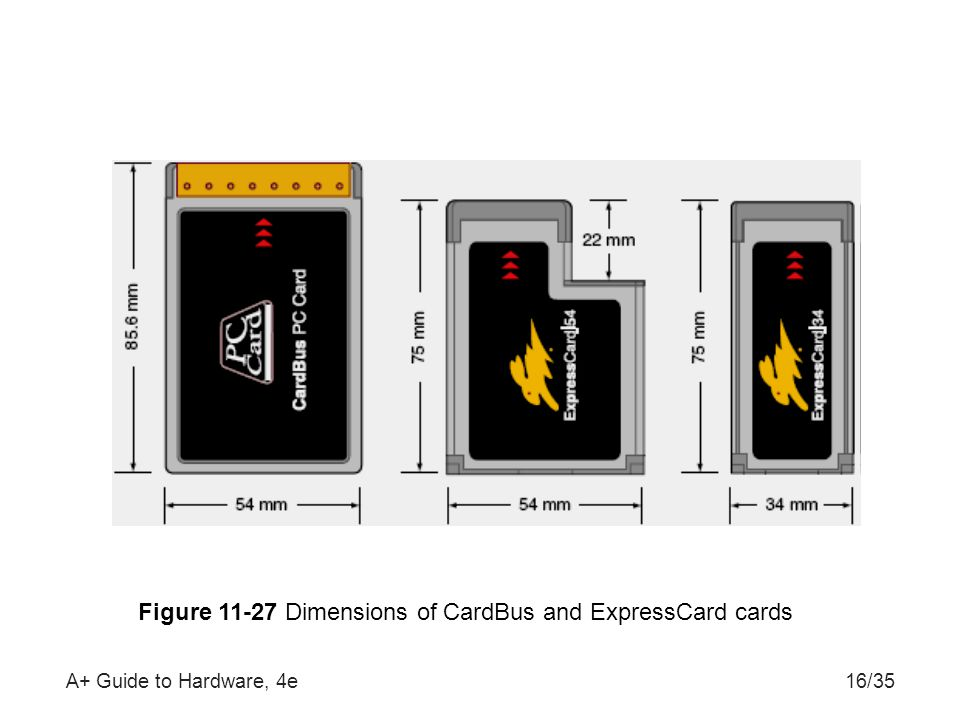 Figure 11-27 Dimensions of CardBus and ExpressCard cards