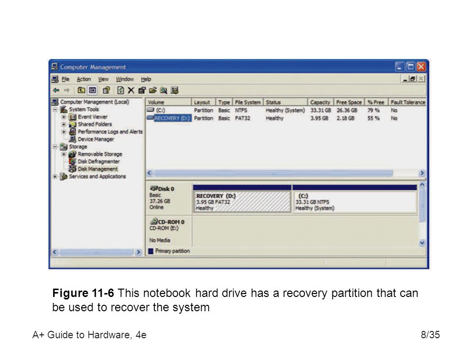 Figure 11-6 This notebook hard drive has a recovery partition that can be used to recover the system