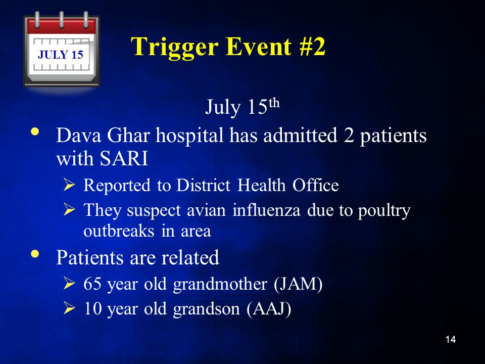 Trigger Event #2 JULY 15. July 15th. Dava Ghar hospital has admitted 2 patients with SARI. Reported to District Health Office.
