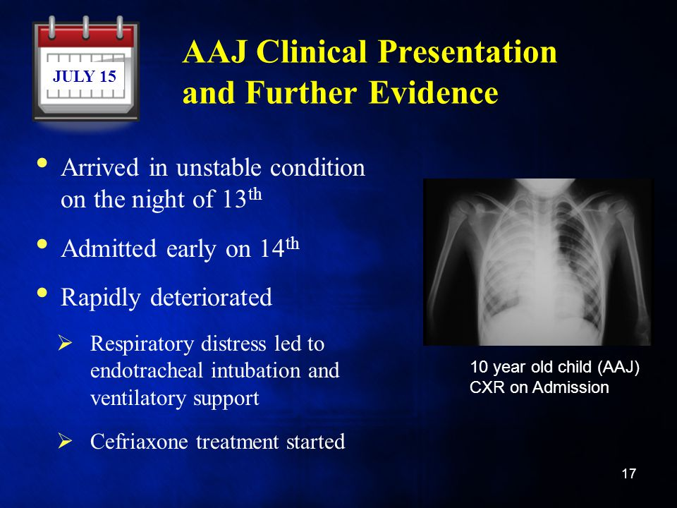 AAJ Clinical Presentation and Further Evidence