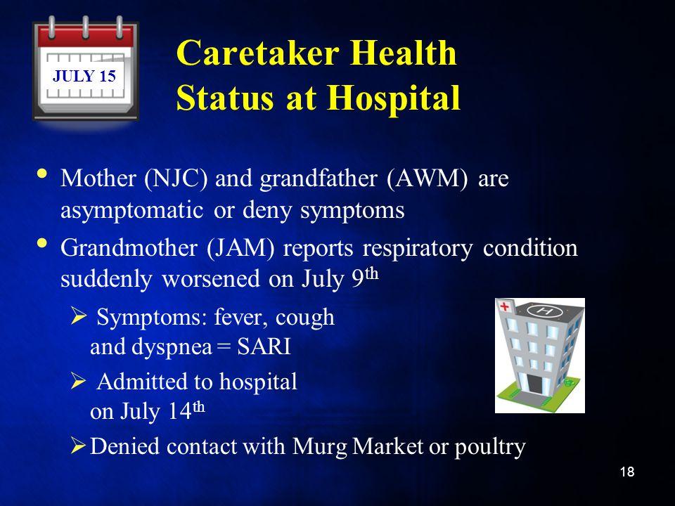 Caretaker Health Status at Hospital