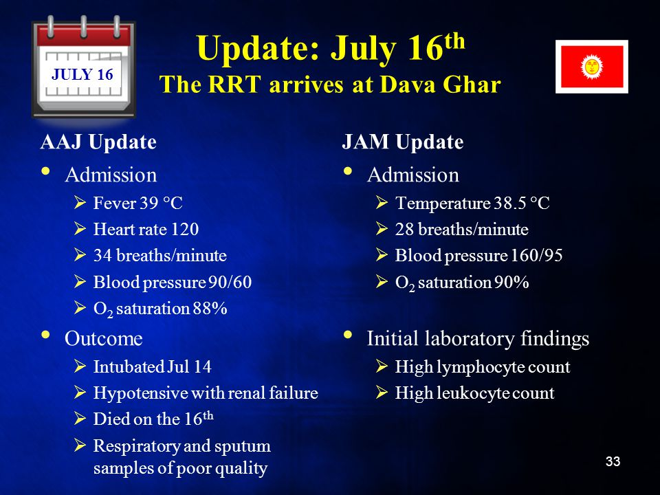 Update: July 16th The RRT arrives at Dava Ghar