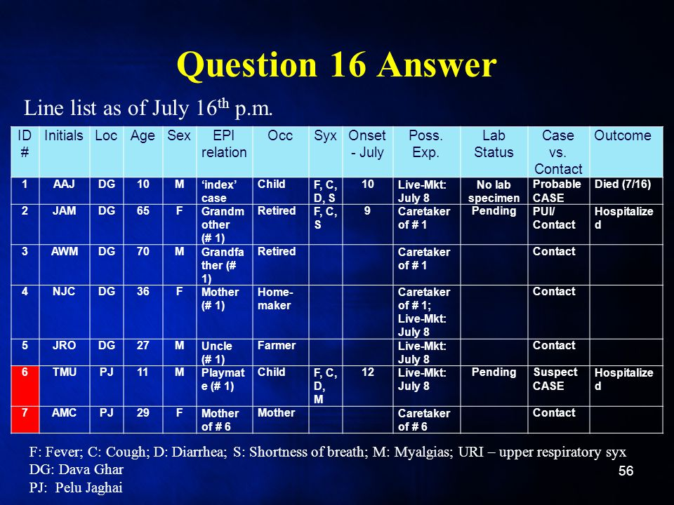 Question 16 Answer Line list as of July 16th p.m.