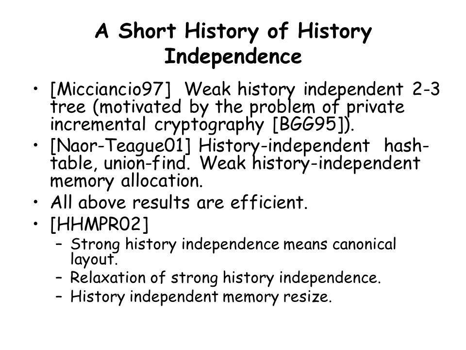 A Short History of History Independence