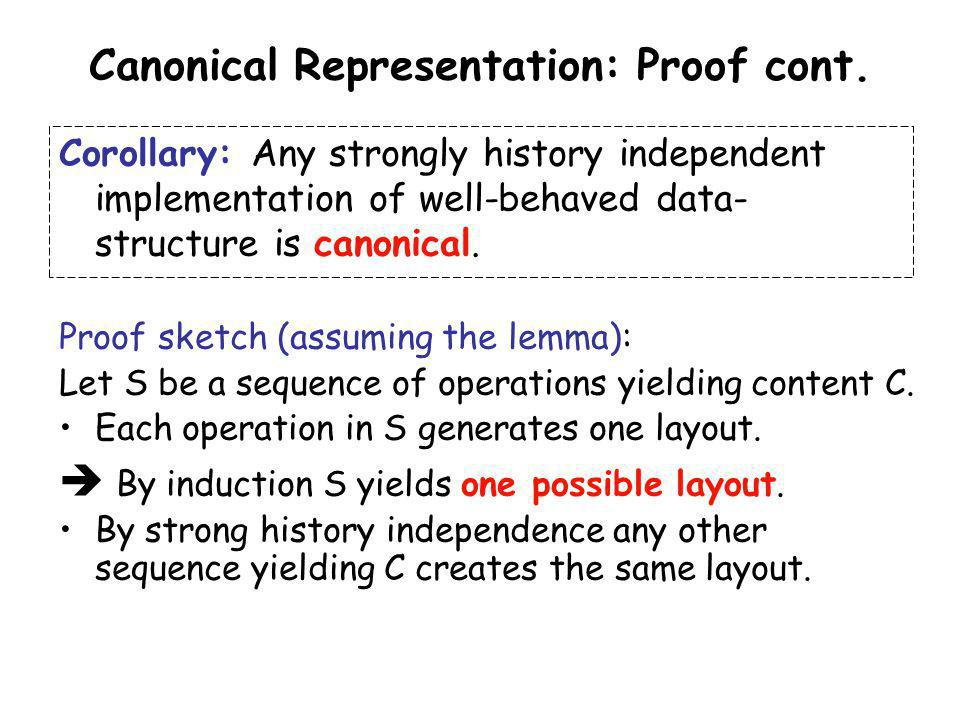 Canonical Representation: Proof cont.