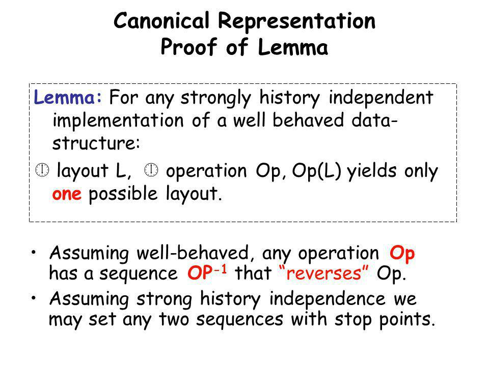 Canonical Representation Proof of Lemma