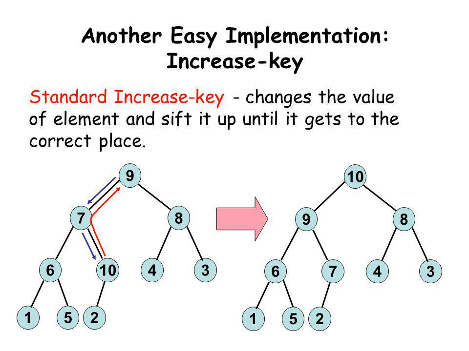 Another Easy Implementation: Increase-key