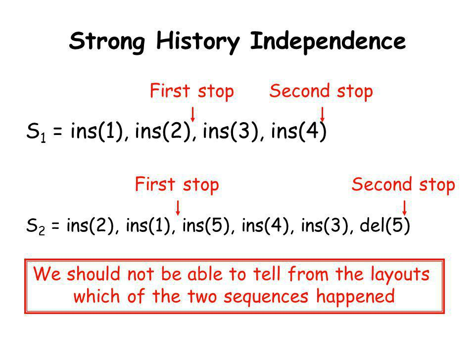 Strong History Independence
