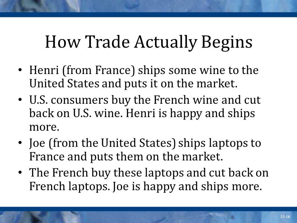 How Trade Actually Begins