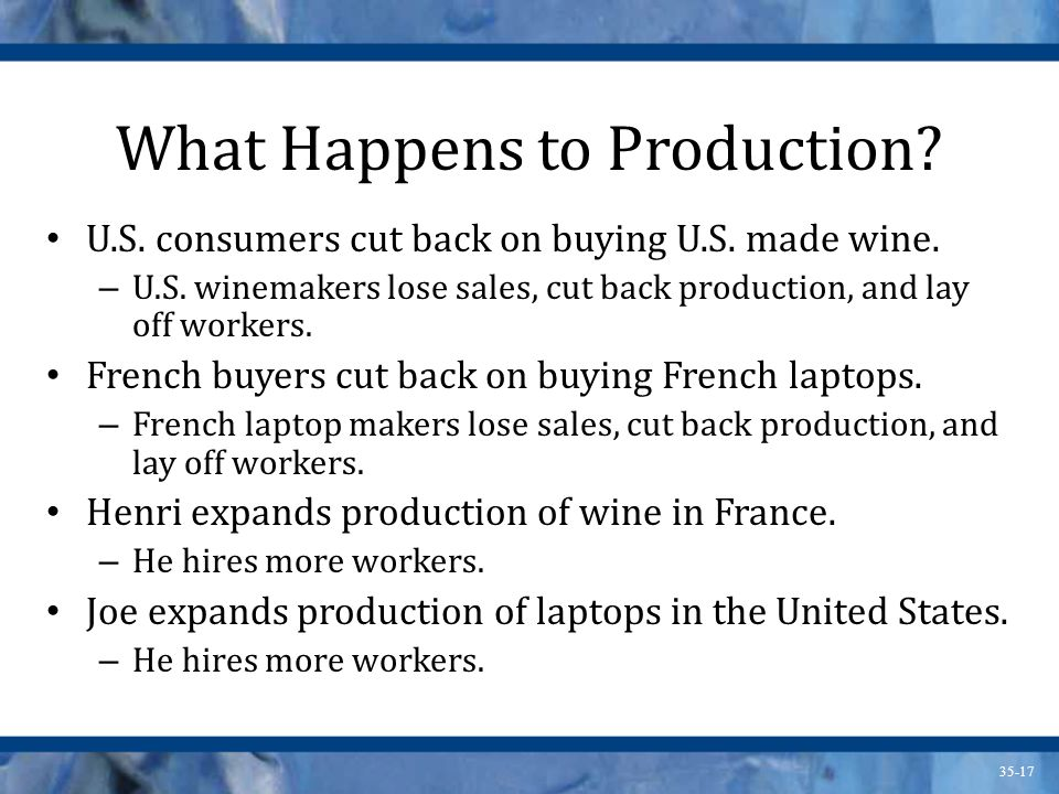 What Happens to Production
