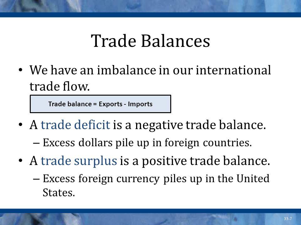 Trade balance = Exports - Imports