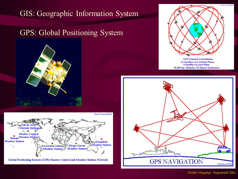 GIS: Geographic Information System GPS: Global Positioning System