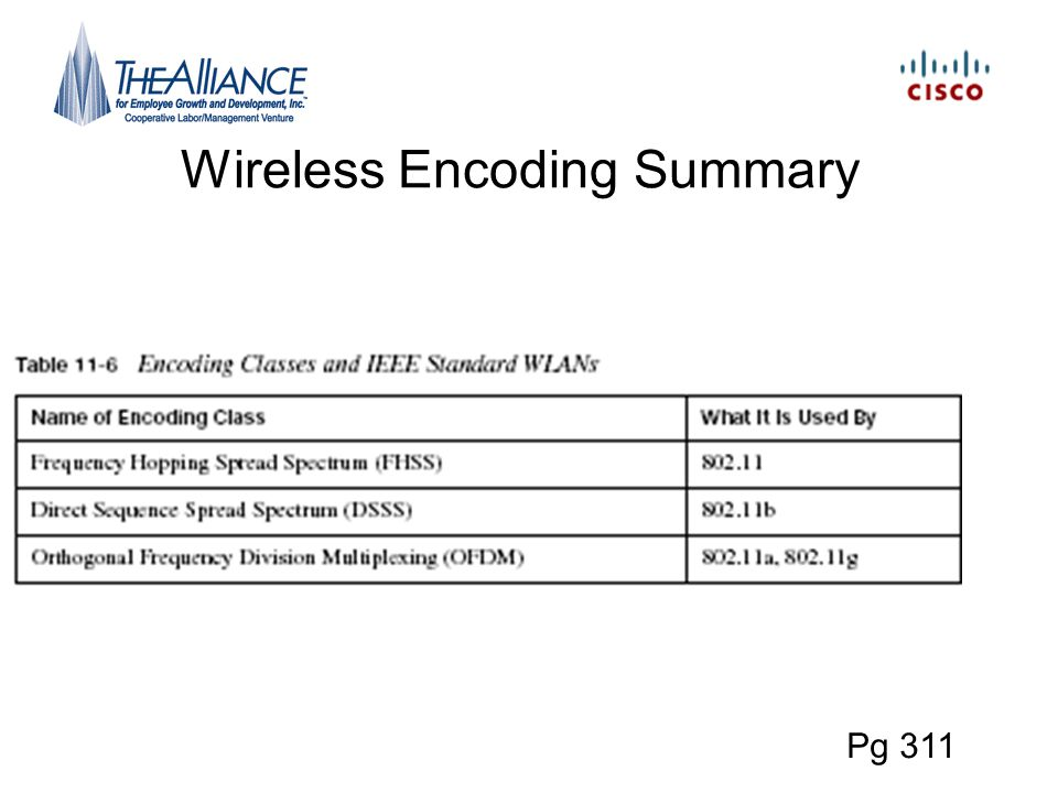 Wireless Encoding Summary
