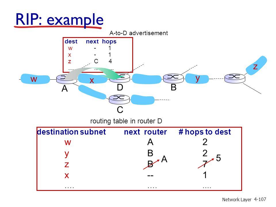 RIP: example z w y x A D B C y B 2 z B 7 x -- 1 A 5