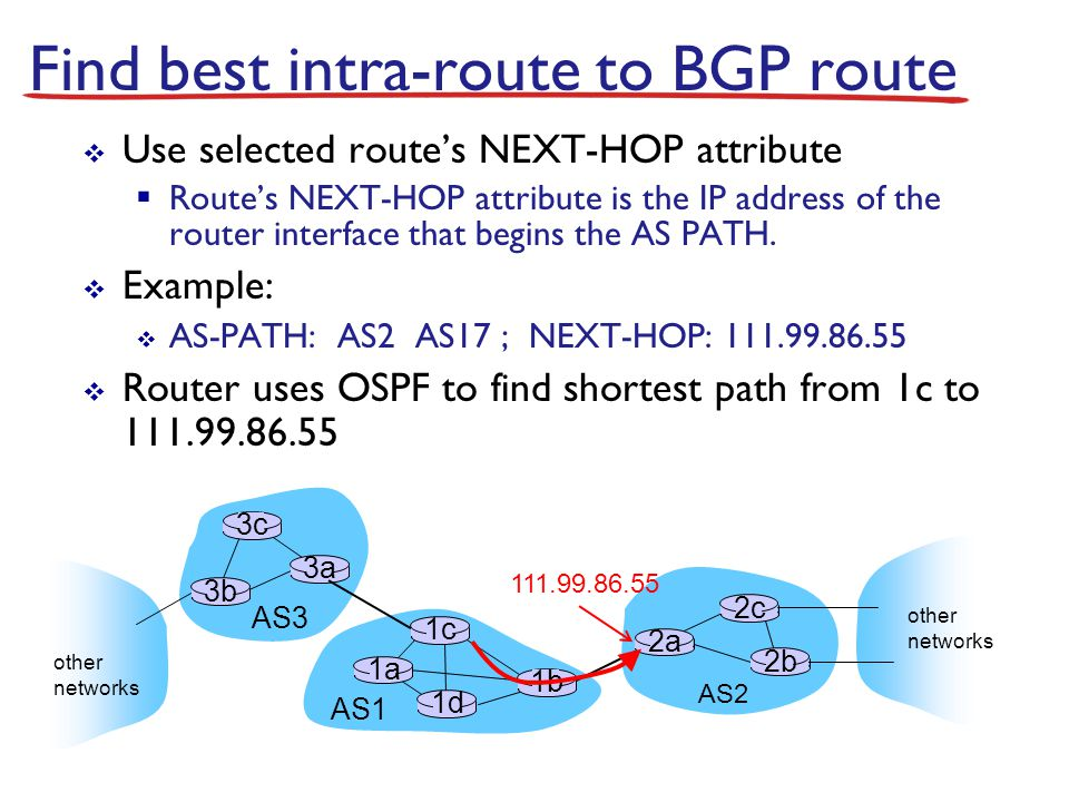 Find best intra-route to BGP route