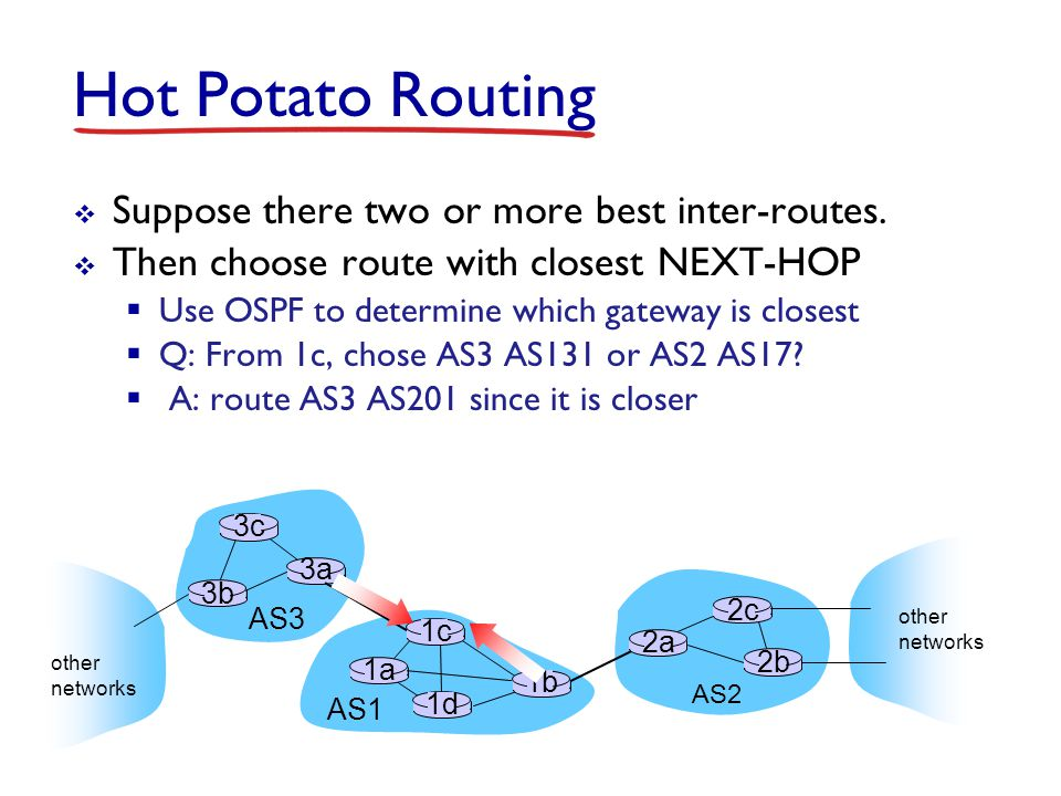 Hot Potato Routing Suppose there two or more best inter-routes.