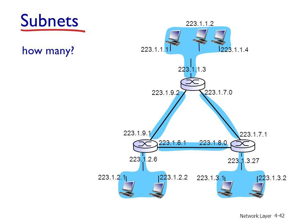 Subnets 223.1.1.2. how many 223.1.1.1. 223.1.1.4. 223.1.1.3. 223.1.9.2. 223.1.7.0. 223.1.9.1.