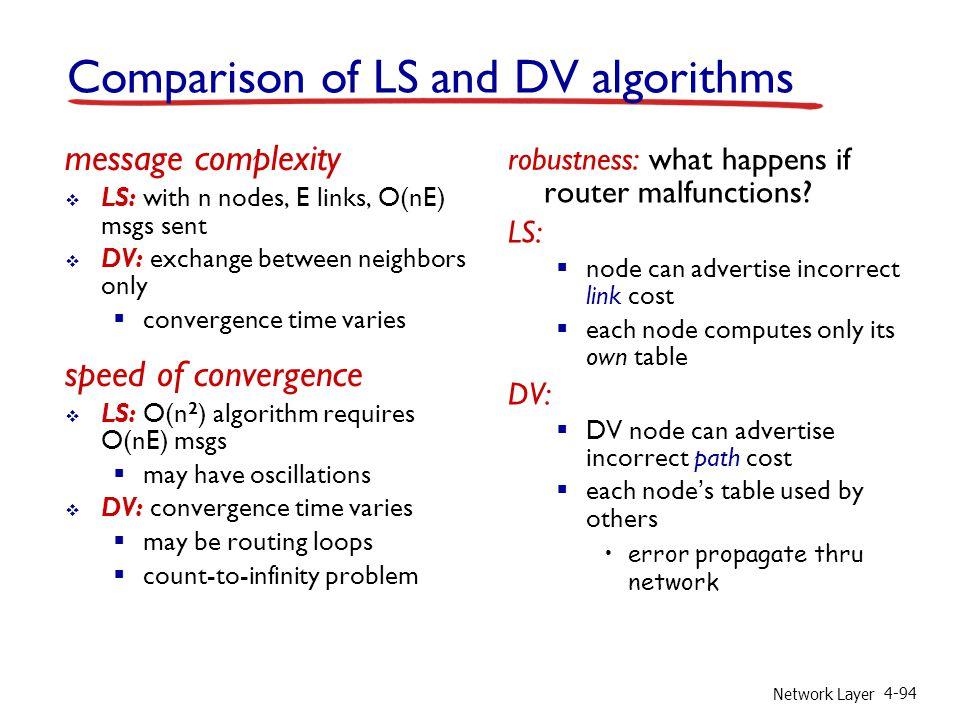 Comparison of LS and DV algorithms