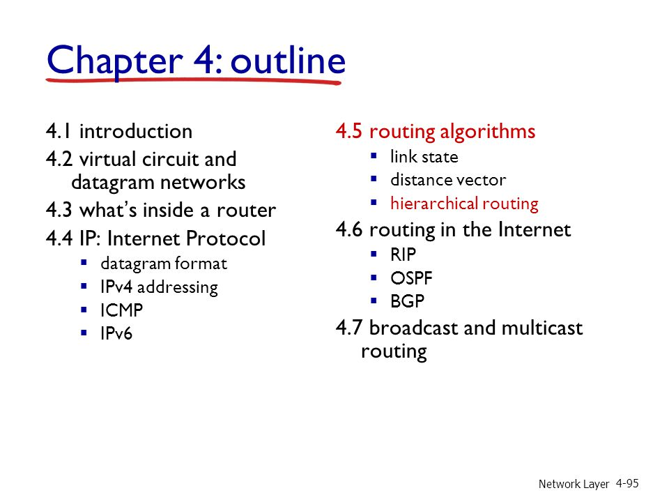 Chapter 4: outline 4.1 introduction