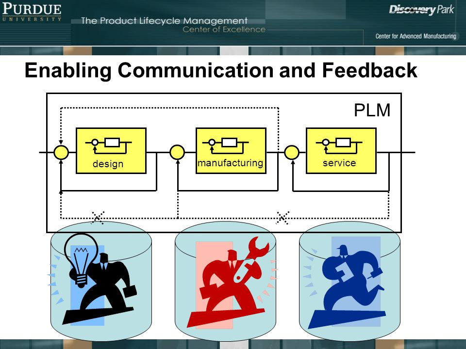 Enabling Communication and Feedback