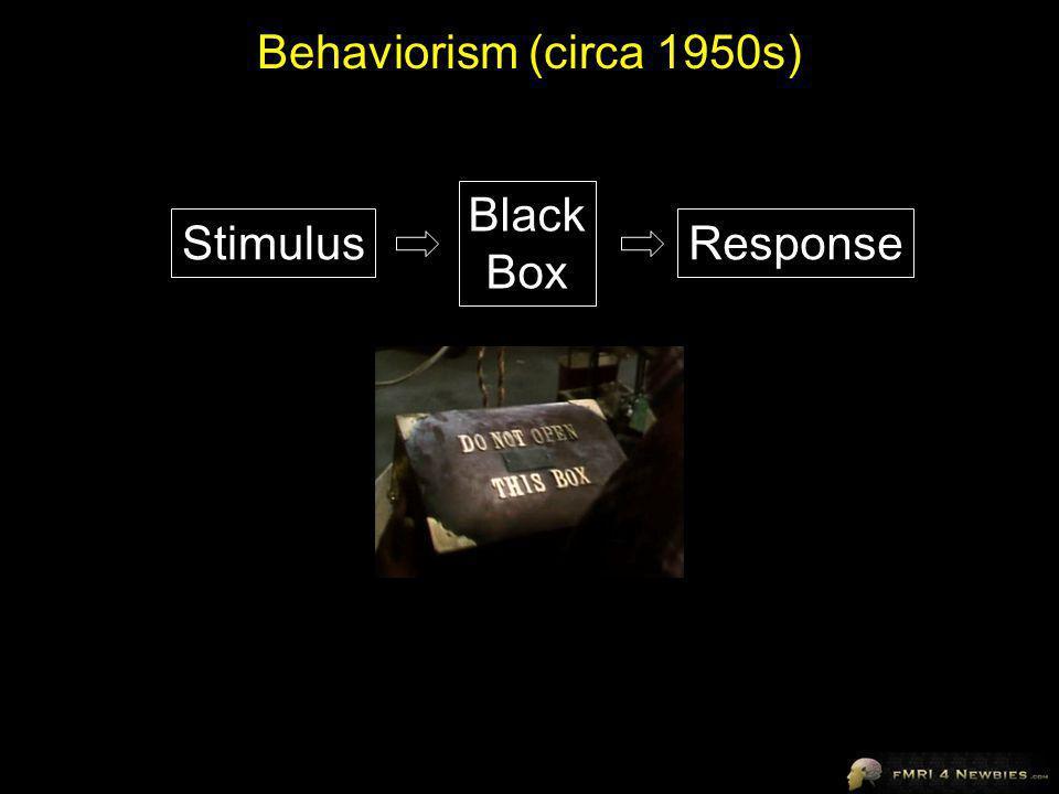 Behaviorism (circa 1950s) Black Box Stimulus Response