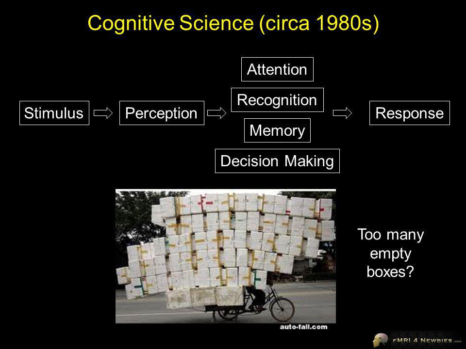 Cognitive Science (circa 1980s)