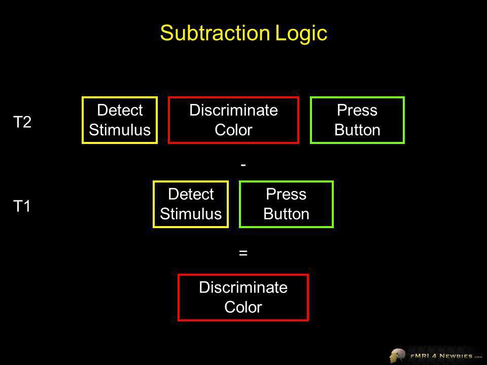 Subtraction Logic Detect Stimulus Press Button Discriminate Color T2 -