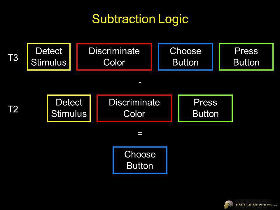 Subtraction Logic Detect Stimulus Discriminate Color Choose Button