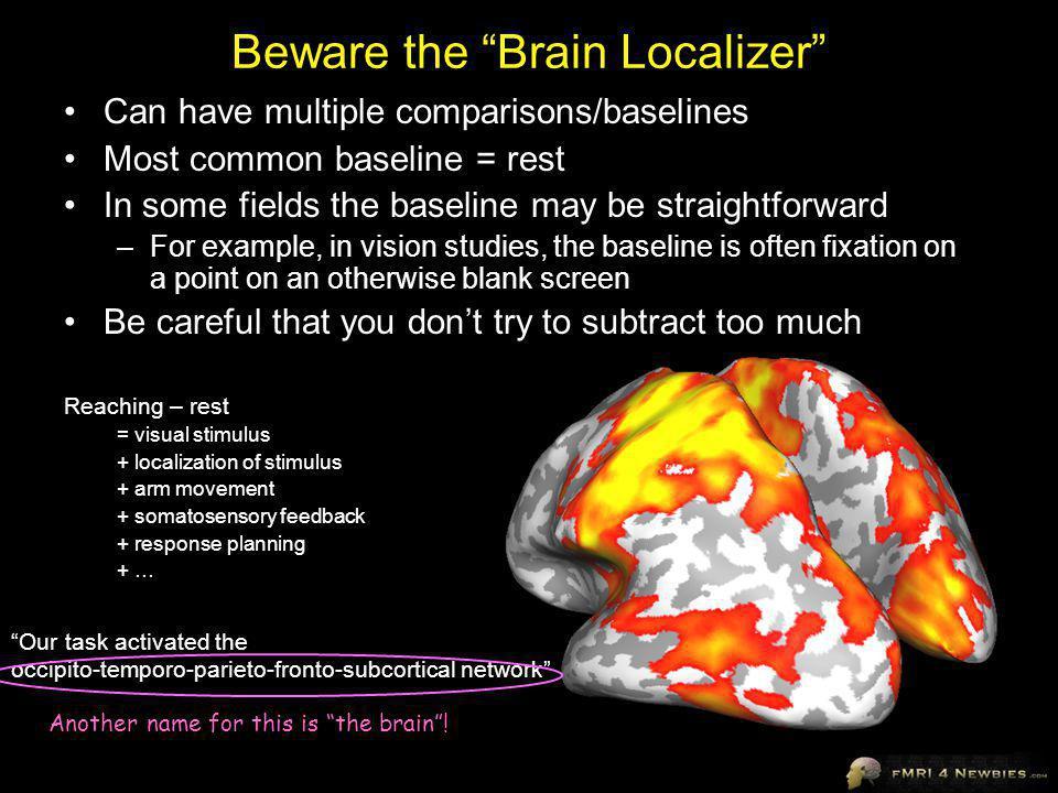 Beware the Brain Localizer