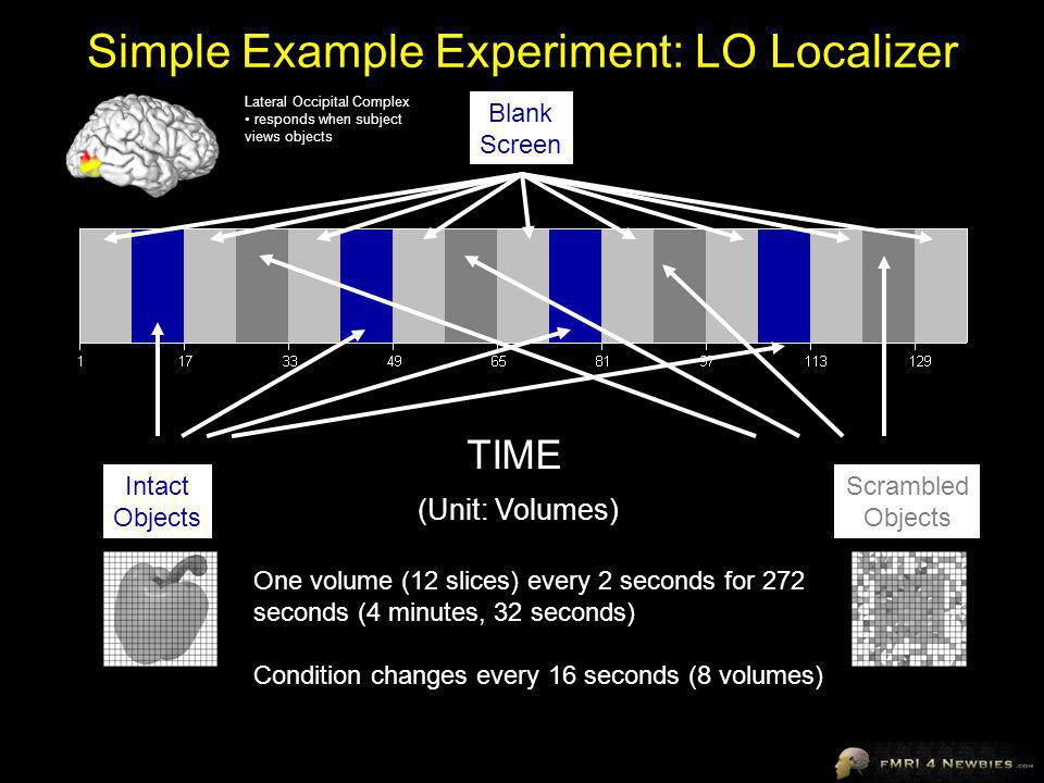 Simple Example Experiment: LO Localizer