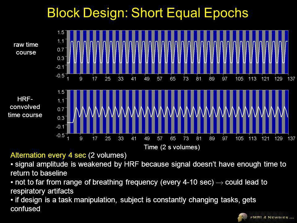 Block Design: Short Equal Epochs