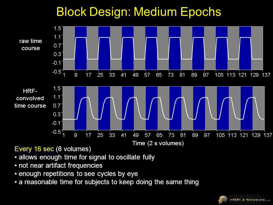 Block Design: Medium Epochs