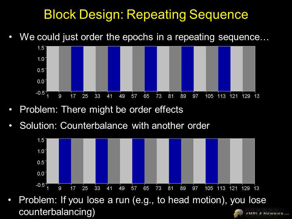 Block Design: Repeating Sequence