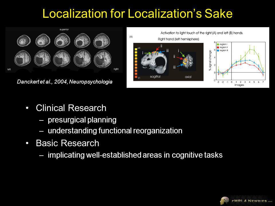 Localization for Localization's Sake