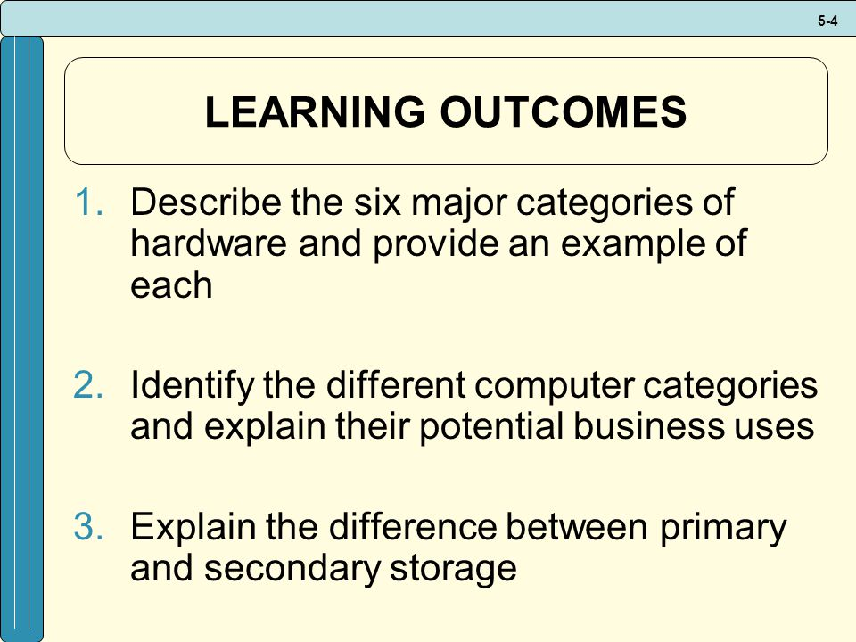 LEARNING OUTCOMES Describe the six major categories of hardware and provide an example of each.