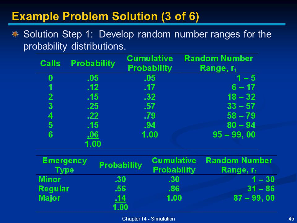 Example Problem Solution (3 of 6)