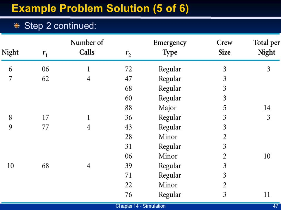 Example Problem Solution (5 of 6)