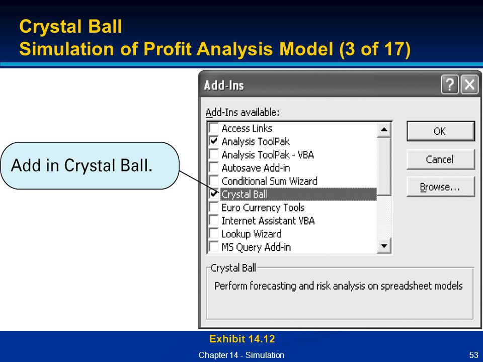 Simulation of Profit Analysis Model (3 of 17)