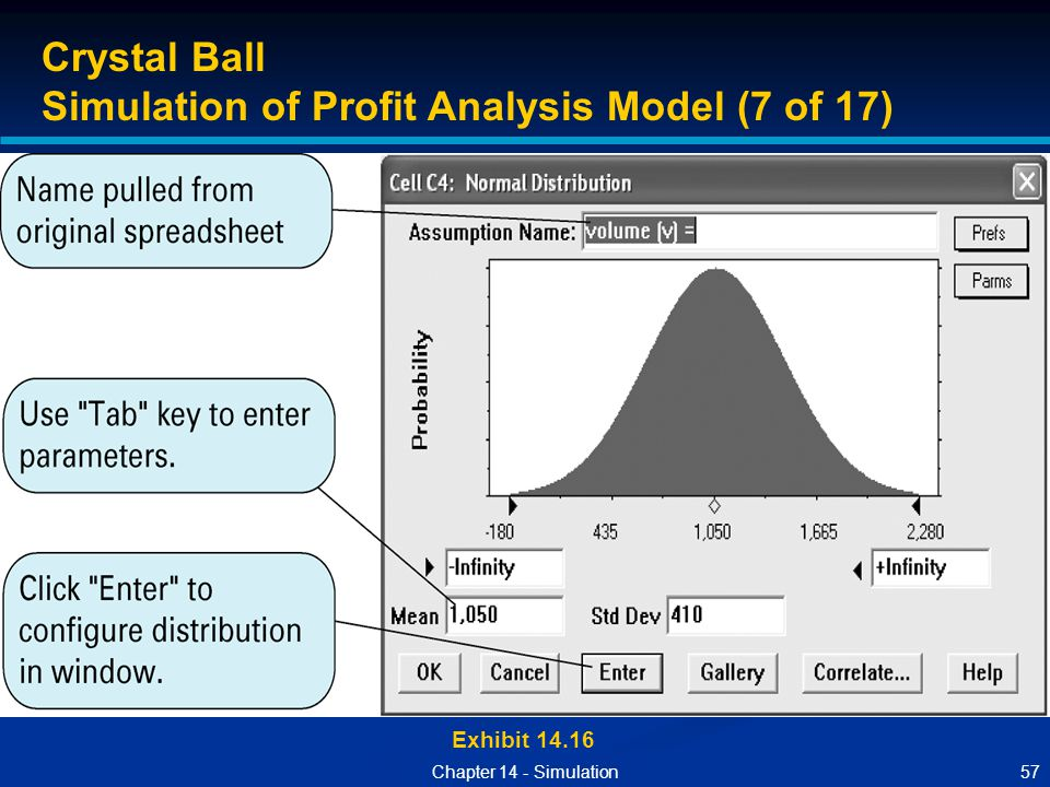 Simulation of Profit Analysis Model (7 of 17)