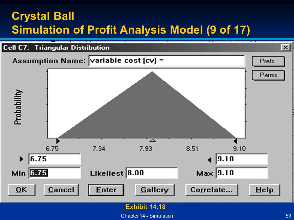 Simulation of Profit Analysis Model (9 of 17)
