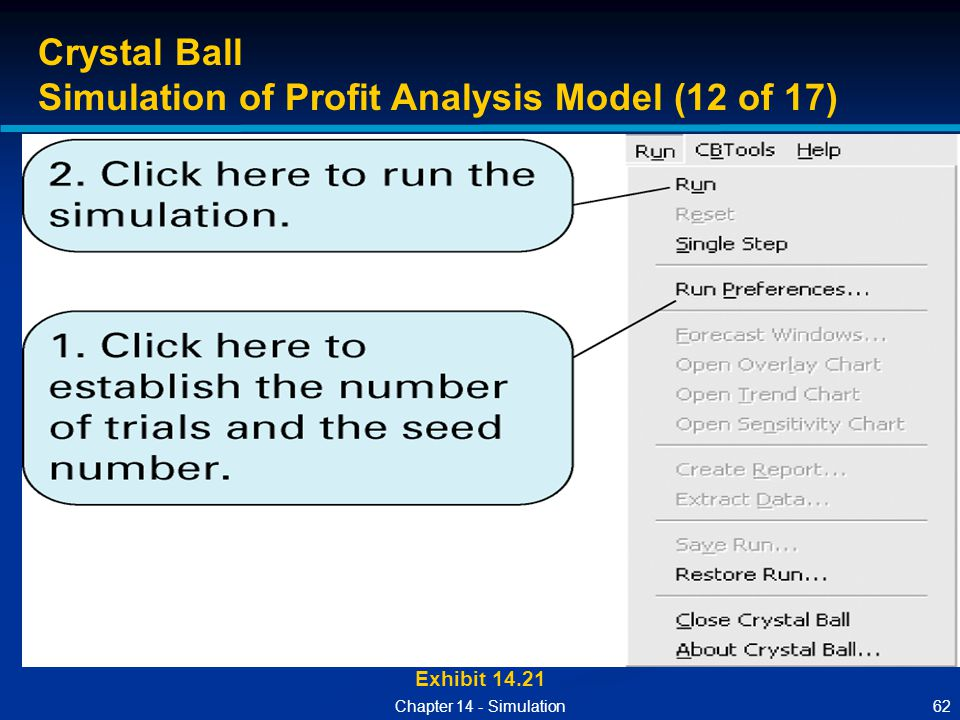 Simulation of Profit Analysis Model (12 of 17)