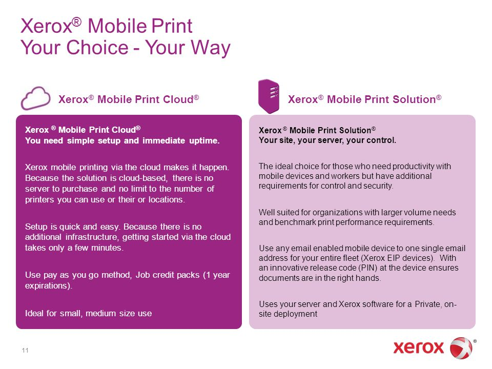 Xerox® Mobile Print Your Choice - Your Way