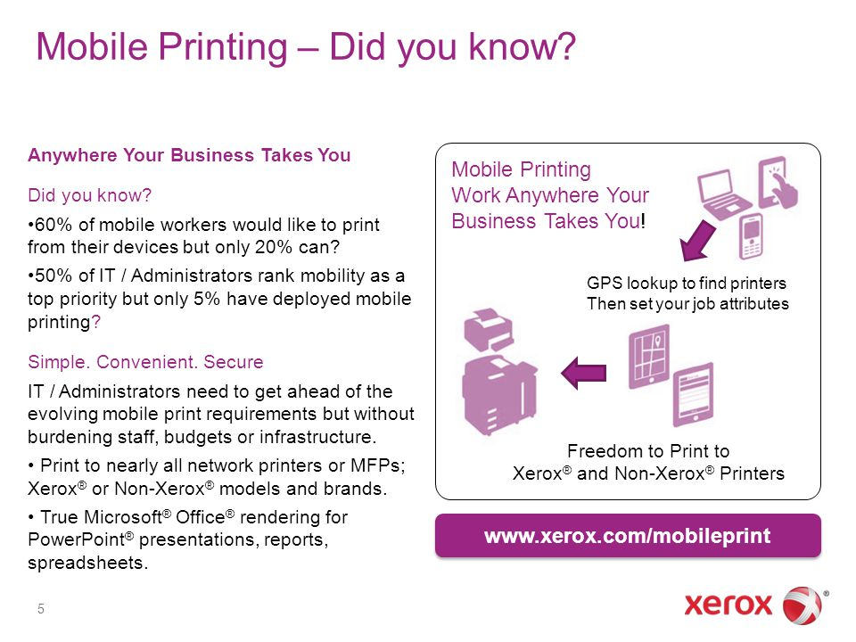 Mobile Printing – Did you know