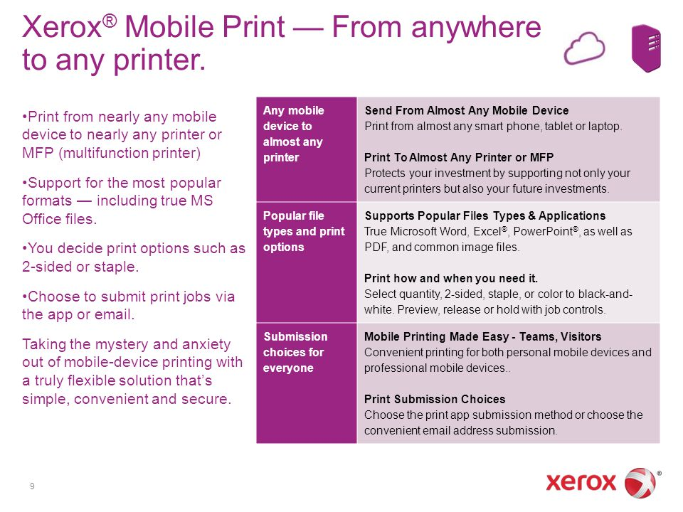 Xerox® Mobile Print — From anywhere to any printer.