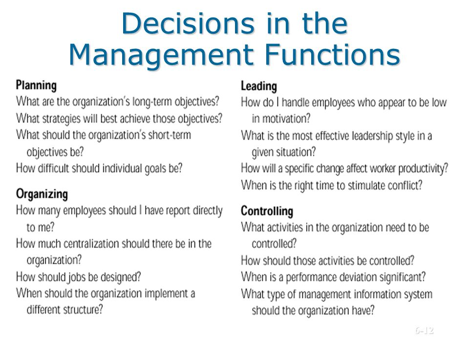 why is decision making often described as the essence of a manager job Why is decision making often described as the essence of a manager's job - answered by a verified business lawyer  why is decision making often.